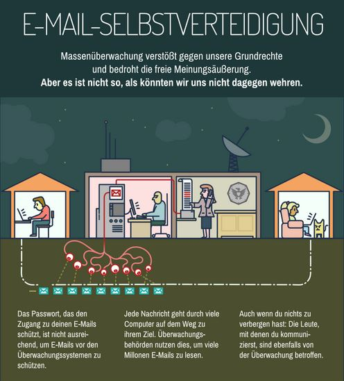 #EmailSelfDefense infographic by Journalism++ for the Free Software Foundation (CC BY 4.0)